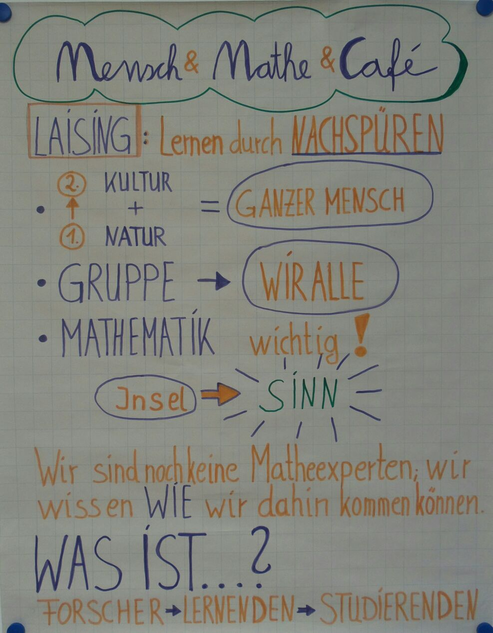 Mathe Cafe 1