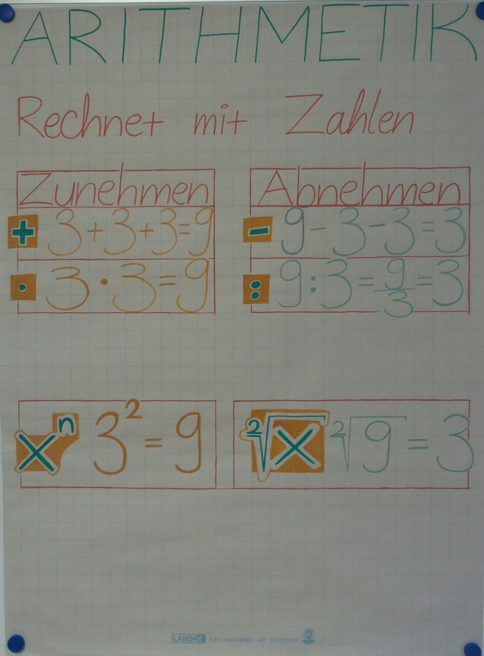 Mathe Cafe 5