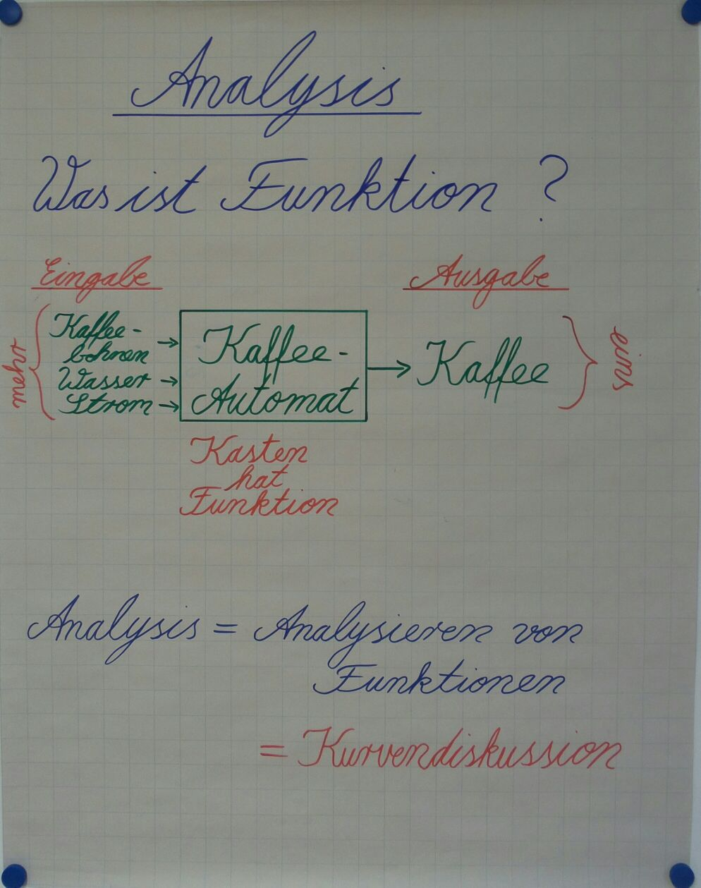 Mathe Cafe 11