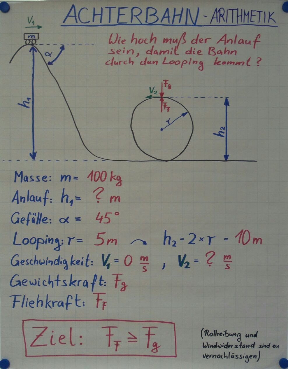 Mathe Cafe 13